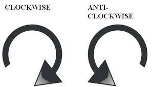 ClockwiseAnticlockwise